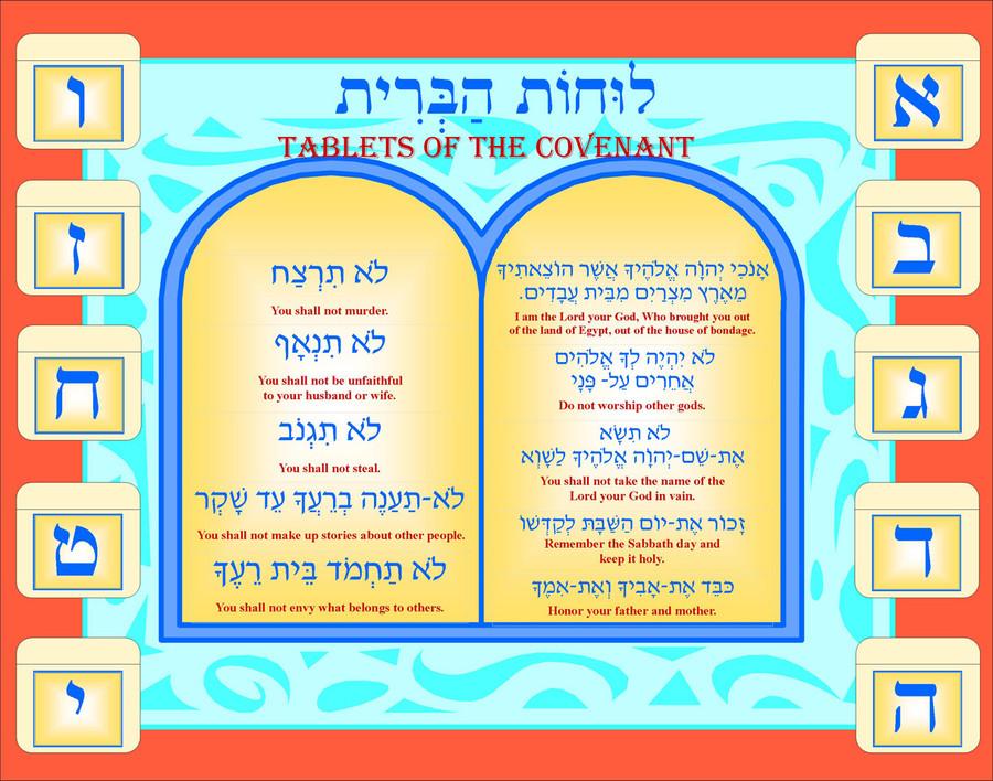 Ten Commandments Scenarios Game