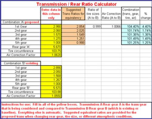 RJ Transmission, Rear Gear, Tire Ratios vs. Air Correction Factor Calculator
