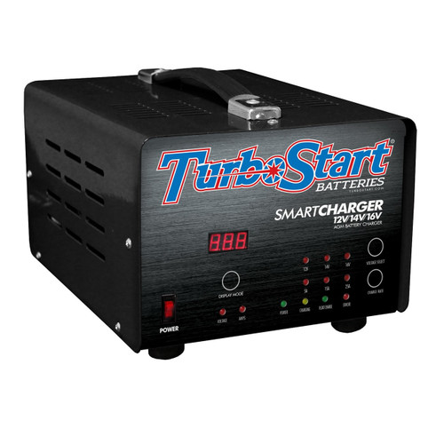 220V Multi-Stage 12V/14V/16V Charger