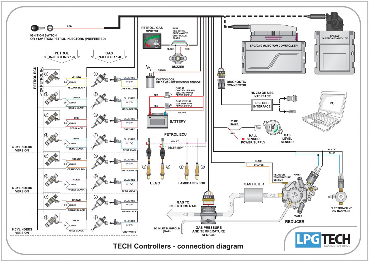 Lpgtech Tech 224 4 Cyliner Ecu For Lpg Conversion Case Wiring Diagram Installation Drawing Scheme