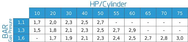autogas-lpg-propane-nozzle-size-table-pressure-hp-per-cylinder.jpg