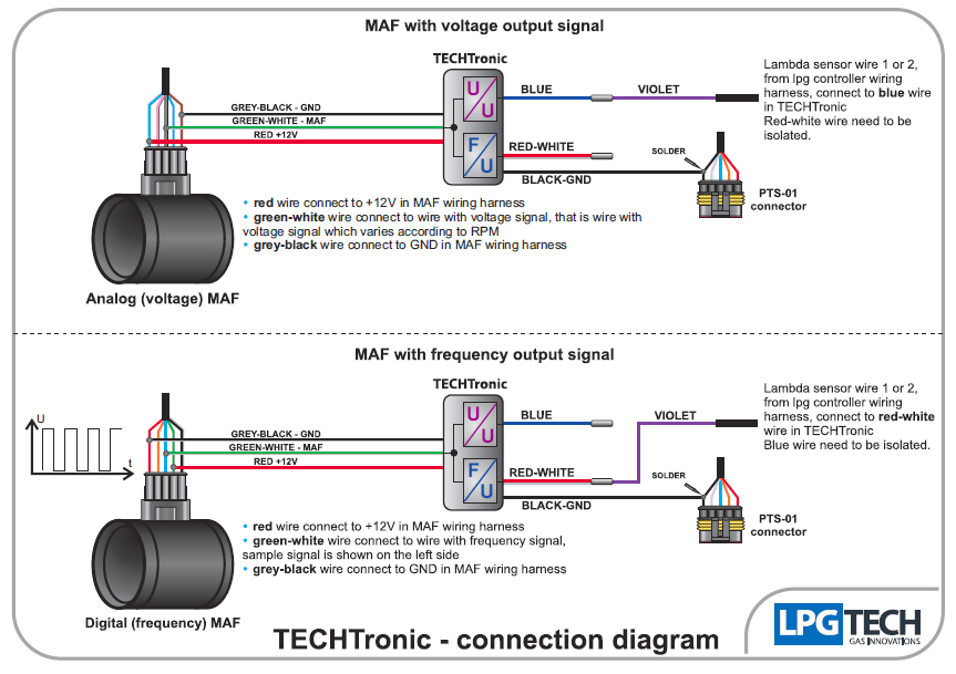 Lpgtech Techtronic Maf Signals Converter For Valvetronic Systems