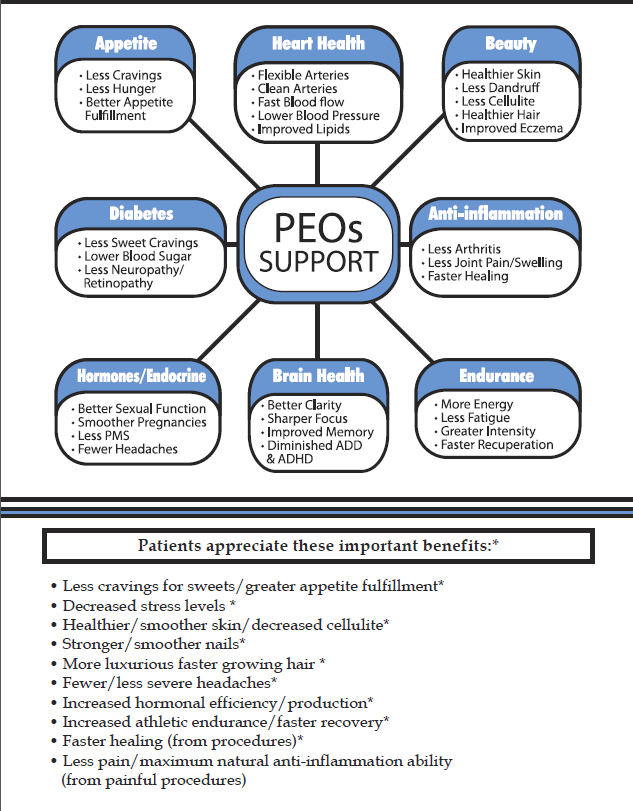 peos-support1.png