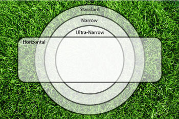 Field of View Options