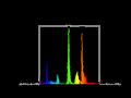 CWF T5 Sylvania Spectrum
