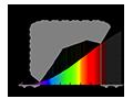 LI 1800-02 Calibrator Spectrum