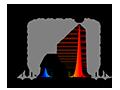 RB LED Spectrum