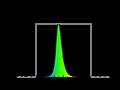 Green LED 524nm Spectrum