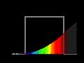 Incandescent 40 W Spectrum