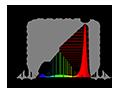 Lighting Science RW LED Spectrum