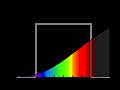 Quartz Halogen Spectrum