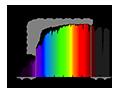 Sun Clear Spectrum