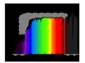 Sun Cloudy Spectrum