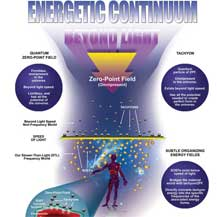 energetic-continuum.jpg