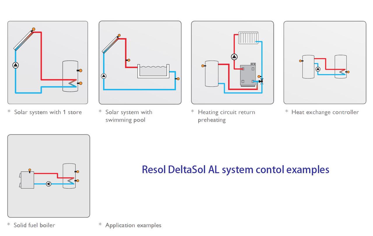 Resol Deltasol Al Solar Hot Water Differential Controller