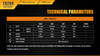 Fenix TK20R Rechargeable Tactical Flashlight Runtime Chart