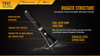 Fenix TK47 Dual-Purpose LED Flashlight Body Specs