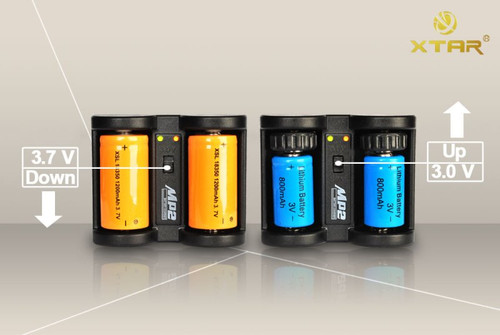 Xtar MP2 Portable Battery Charger Li-ion RCR123 16340 RCR2 15270