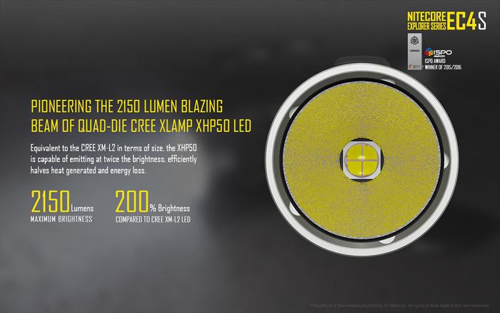 Powerful LED Nitecore