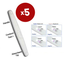 Midstream Ovulation Tests (Urine) - 5 Pack