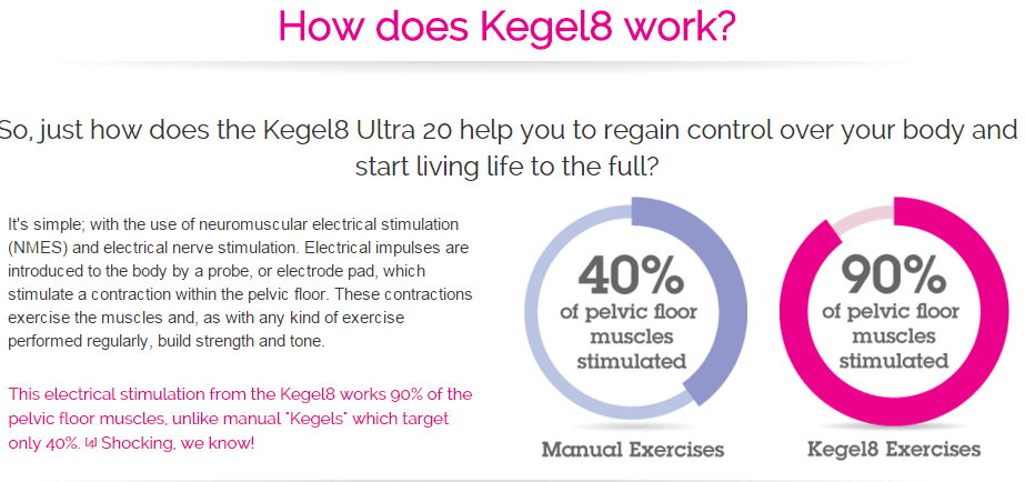 kegel-8-work.png