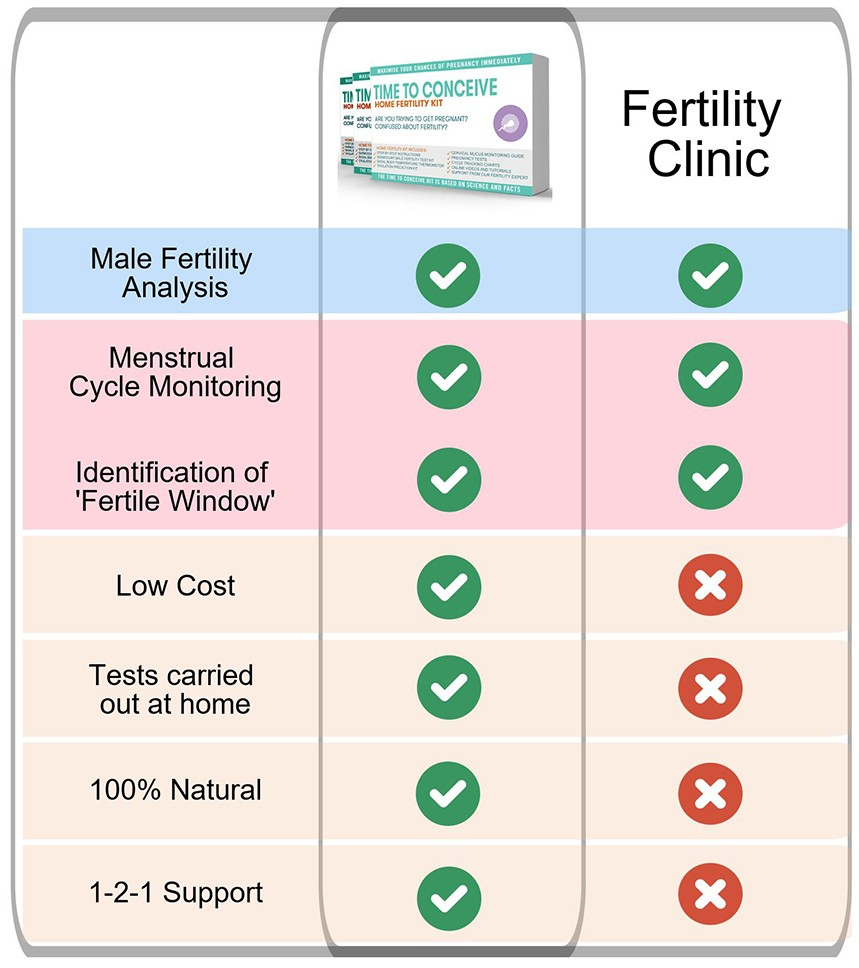time-to-conceive-versus-fertility-clinic-859.jpg