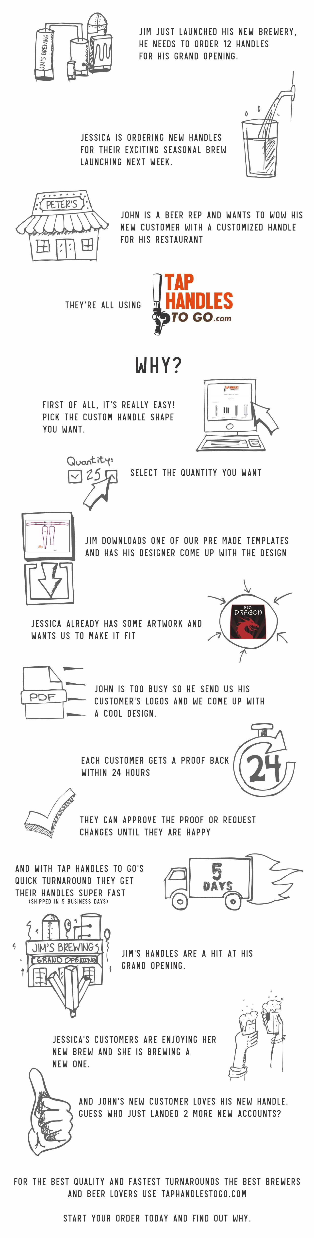 how-to-order3.jpg