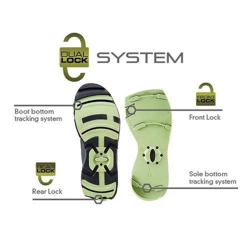 Hodgman H-Lock Sole System