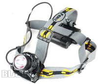 Fenix HP11 High Intensity Black Headlamp, 277 Lumens