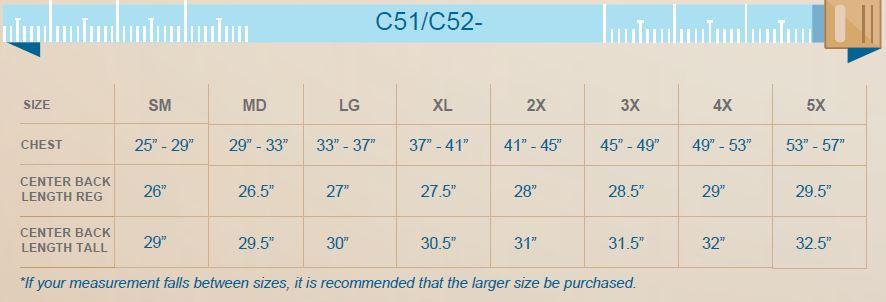 nsa-c51-c52.jpg