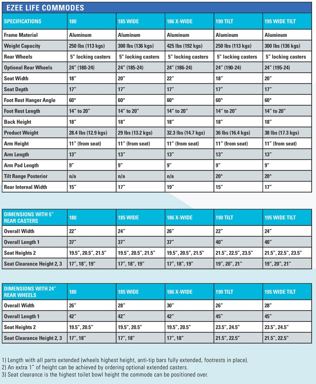 model-comparison-page.1.jpg