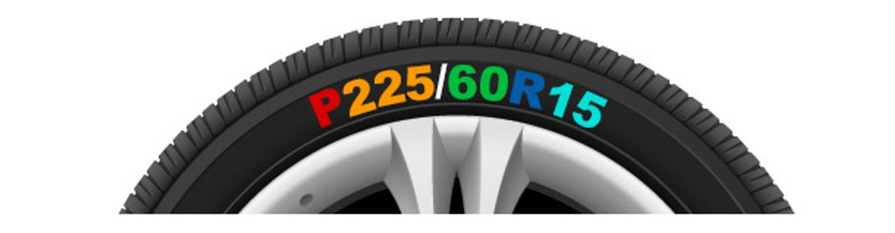Understanding Tire Size Prioritytireoutlet Com