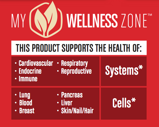 my-wellness-zone-red-bee-propolis.png