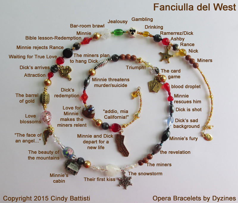 The spiral chart helps to explain how beads and charm tell the story of Puccini's opera Fanciulla del West.