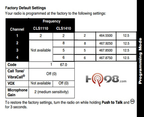 40 Channel Cb Frequency Chart : Motorola radio frequency chart pictures to pin on