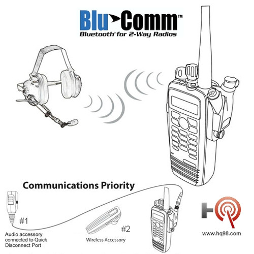Blu Comm M4 Bluetooth Wireless Adapter fits Motorola Multi