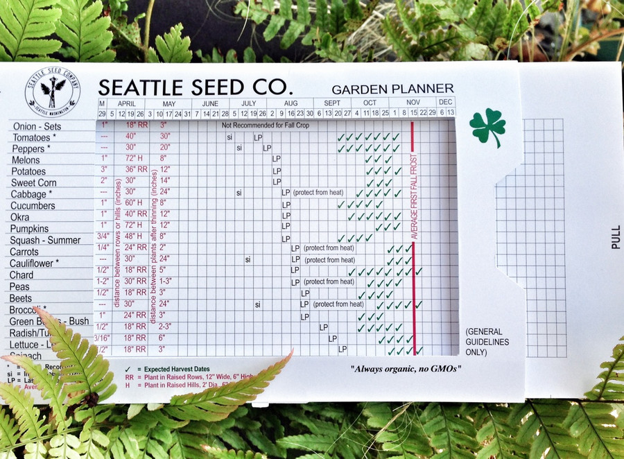 Don't let the seasons go to waste! This planner will help you plant all year long.