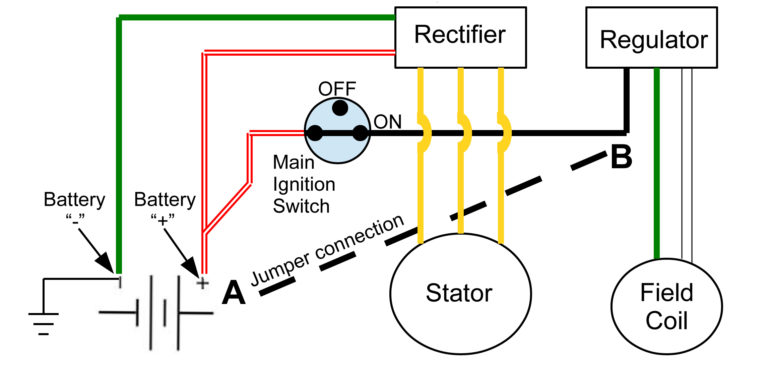 field-excited-overcharge-diagram-768x367.jpg