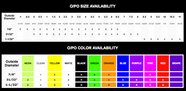 Vise Oval & Power Oval Inserts - Size and Color chart