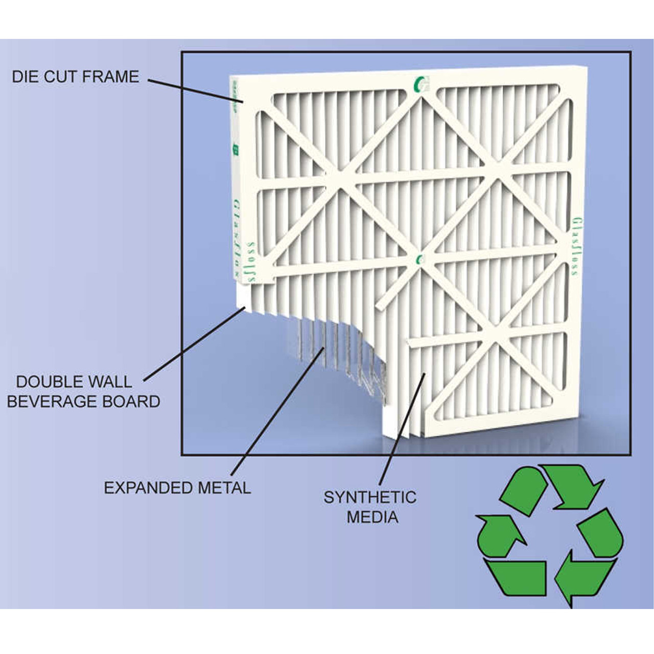 how to change furnace filters in geothermal unit