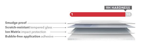 1.3-zaggglassplus-diagram.jpg