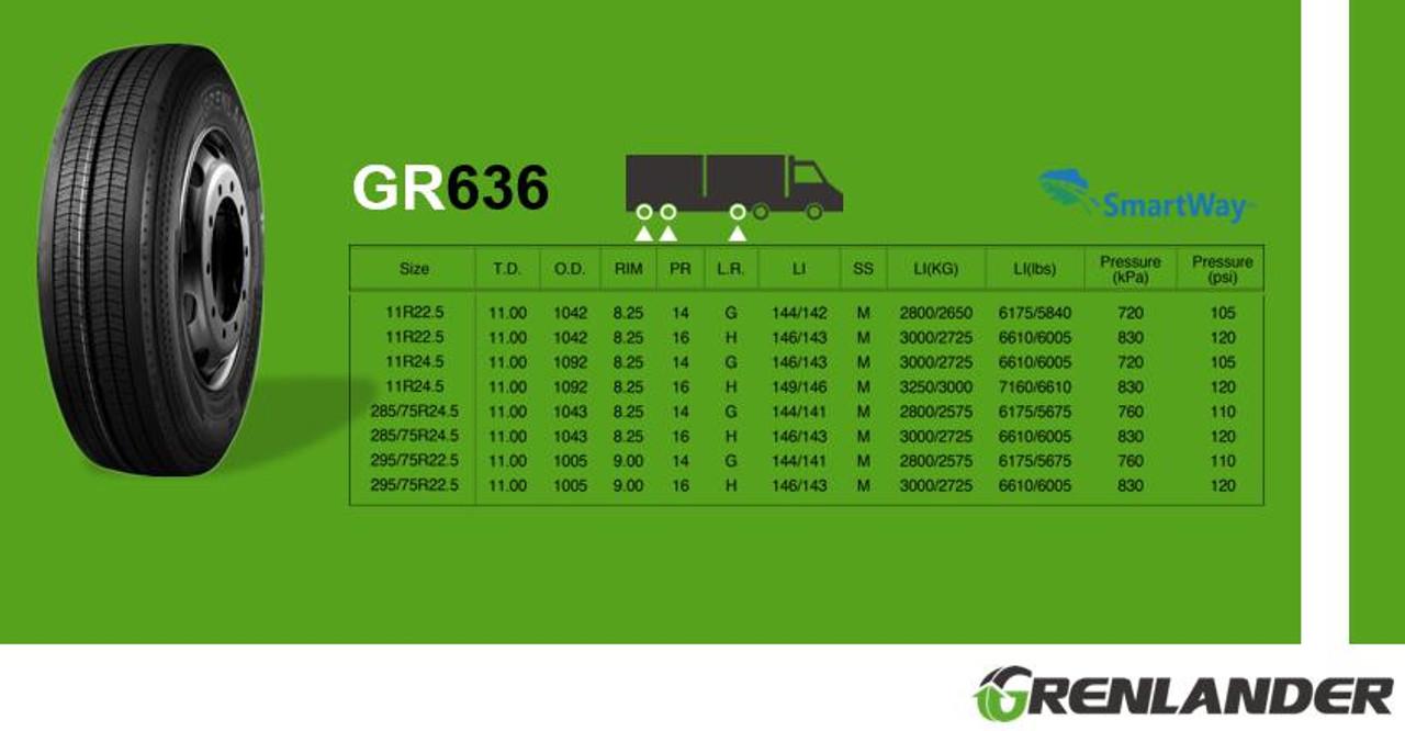 11R22.5 Trailer Tire. Grenlander GR636 Heavy duty Trailer Tires brand new