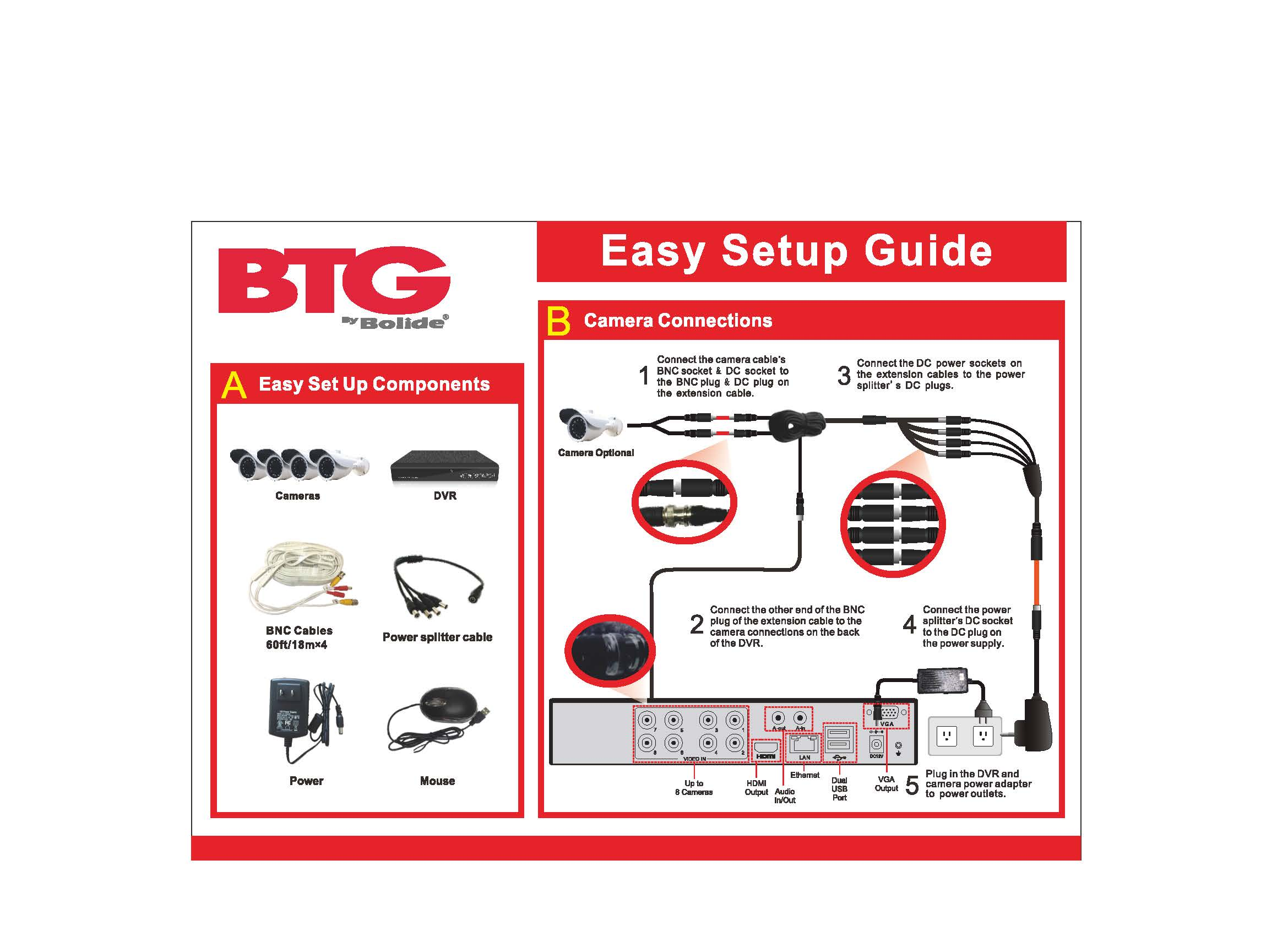 dvr-kit-easy-guide.jpg