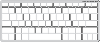 Keyguard for AmazonBasics Bluetooth Keyboard for Apple devices