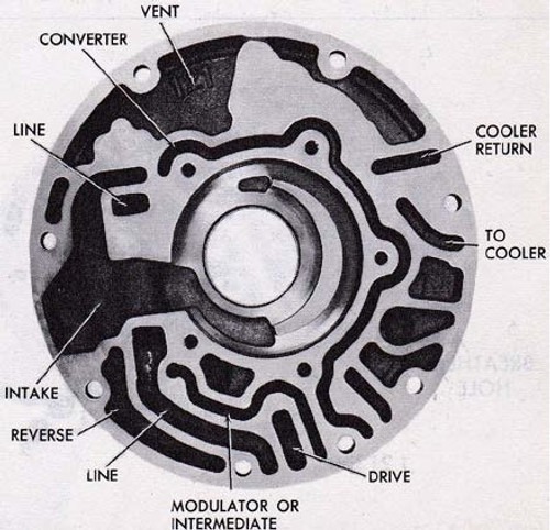 400 th400 transmission pump with stator, used, cast 121 fixed pitch fits '64-'93 (8626121 ... turbo 400 parts diagram
