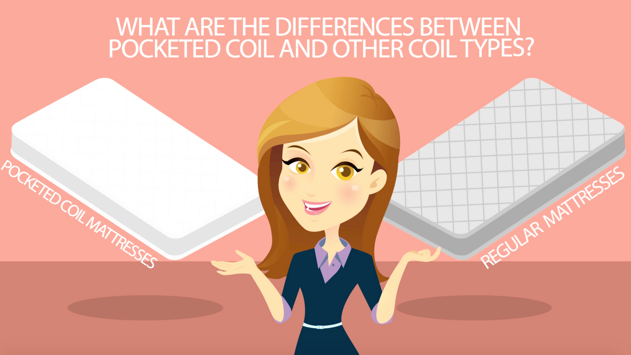 The Differences Between  Pocketed Coil Mattresses and Other Coil Types