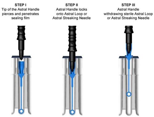 BioPlas Inoculating Loop System, Astral, 1uL size, Sterile