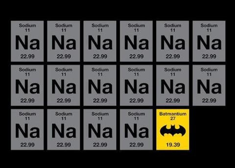 batman periodic table theme song