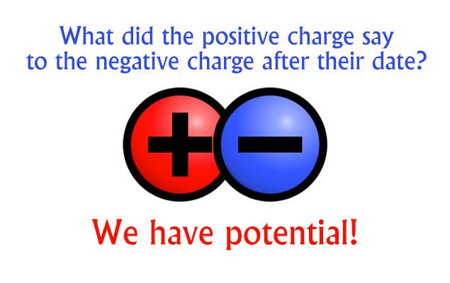 facebook-timeline-sj-positive-negative.jpg