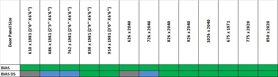wooden-doors-bias-chart.jpg